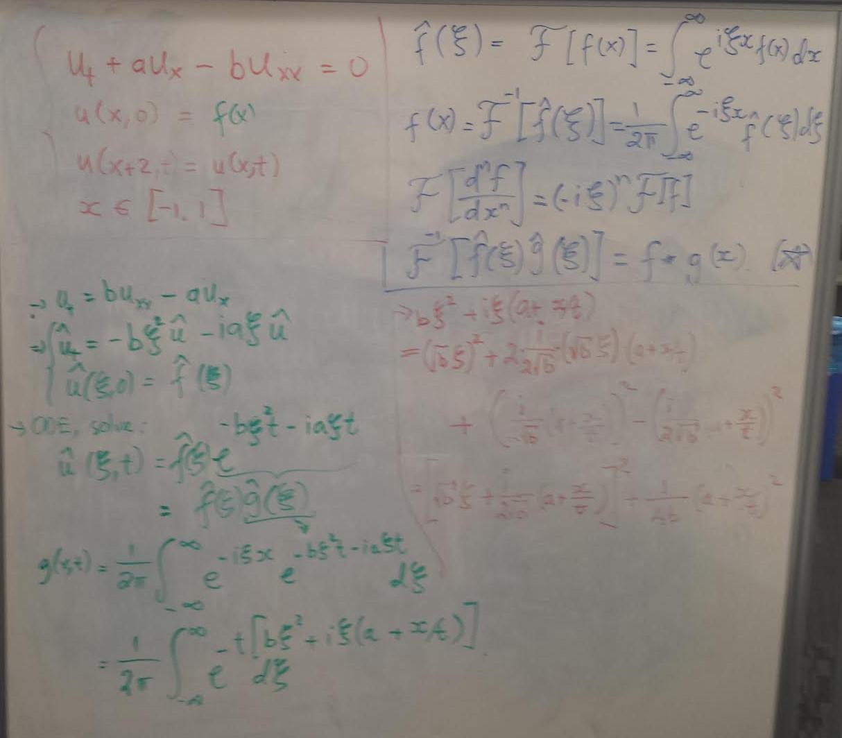 fourier series transforms and boundary value problems solutions manual