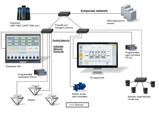 solution manual of telecommunication switching systems and networks